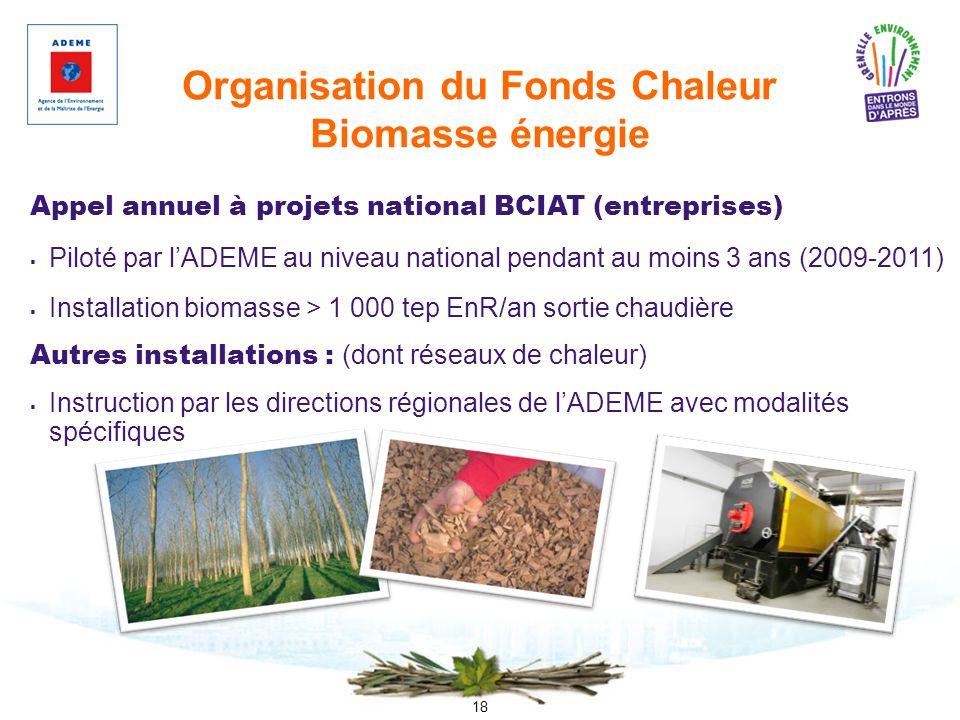 Organisation du Fonds Chaleur Biomasse énergie
