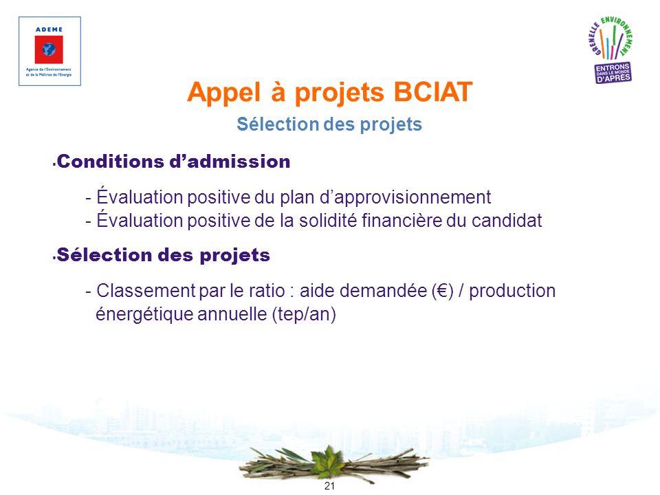 Appel à projets BCIAT Sélection des projets Conditions d'admission
