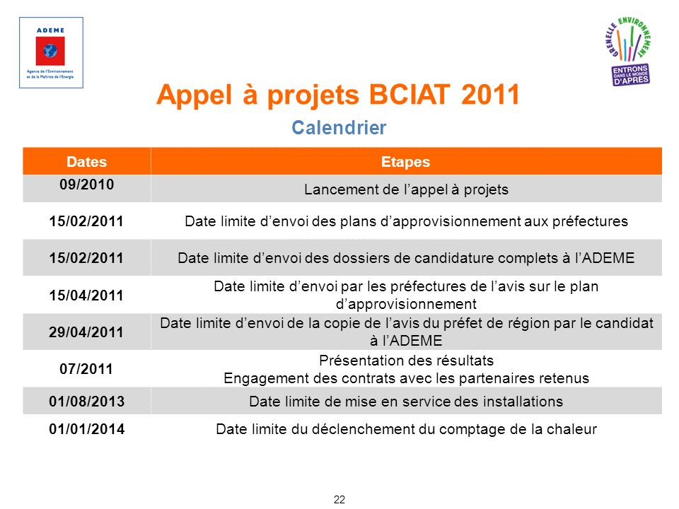 Appel à projets BCIAT 2011 Calendrier Dates Etapes 09/2010