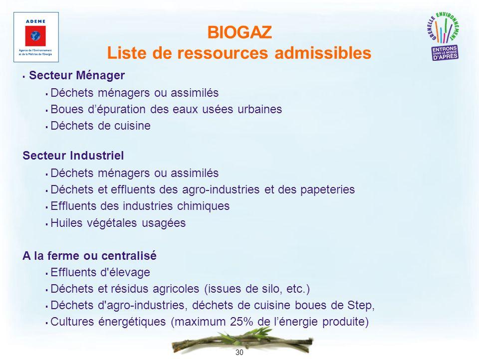 BIOGAZ Liste de ressources admissibles
