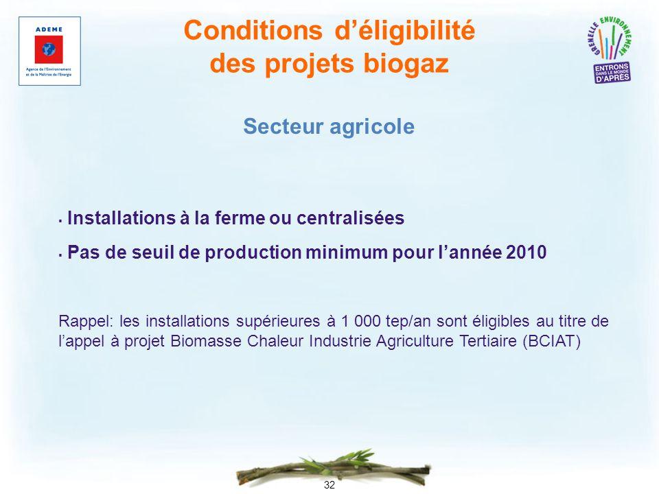 Conditions d'éligibilité des projets biogaz