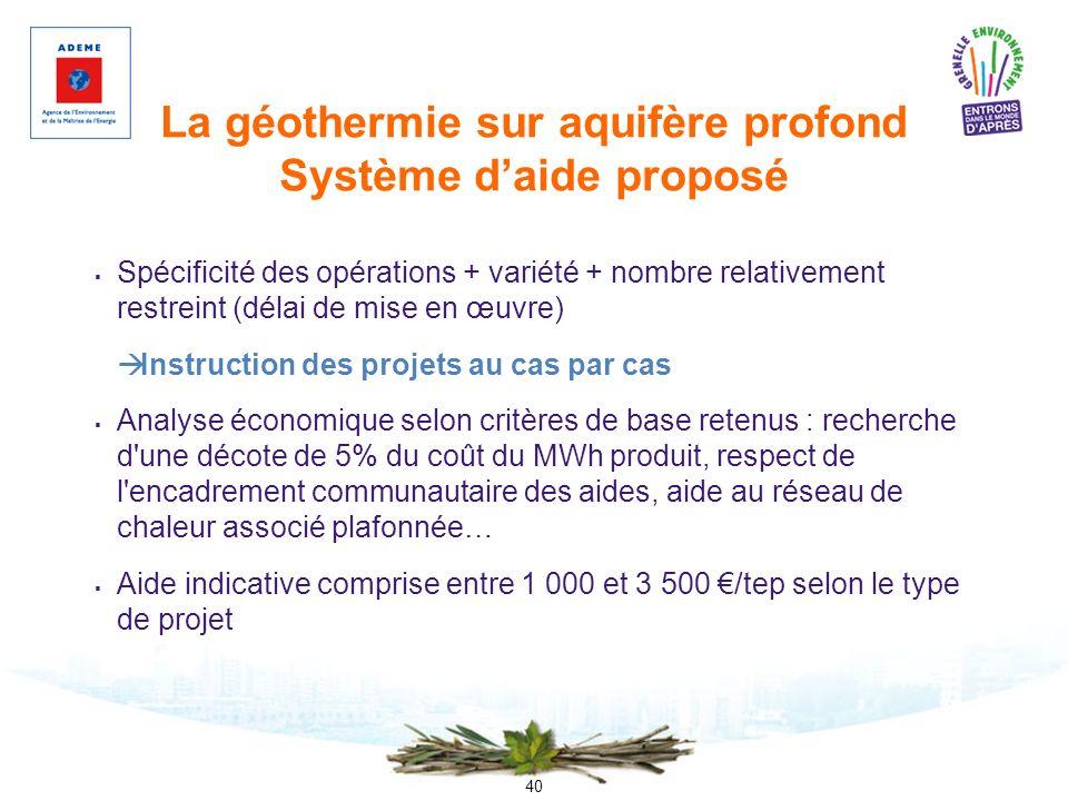 La géothermie sur aquifère profond Système d'aide proposé