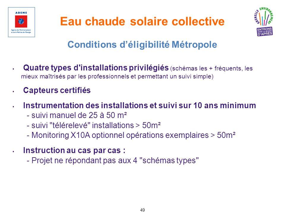 Eau chaude solaire collective Conditions d'éligibilité Métropole
