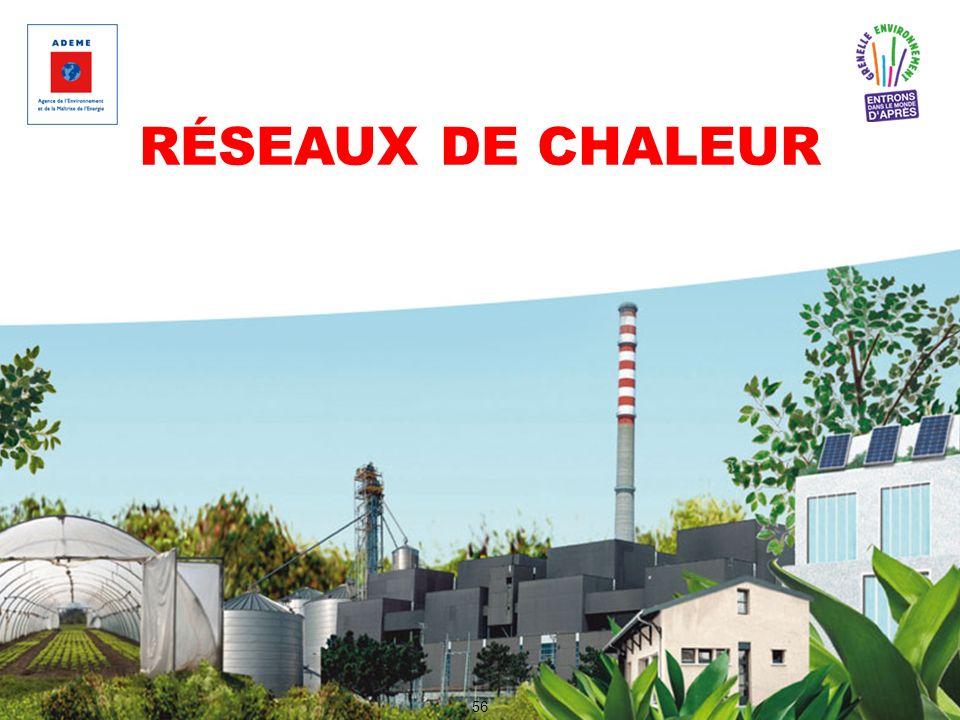 RÉSEAUX DE CHALEUR