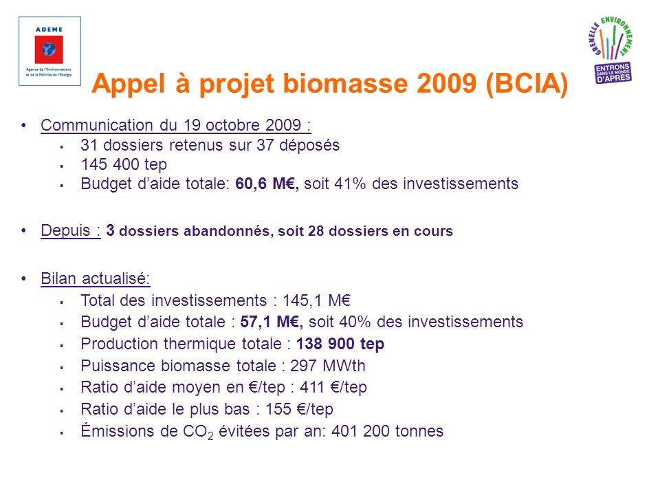 Appel à projet biomasse 2009 (BCIA)