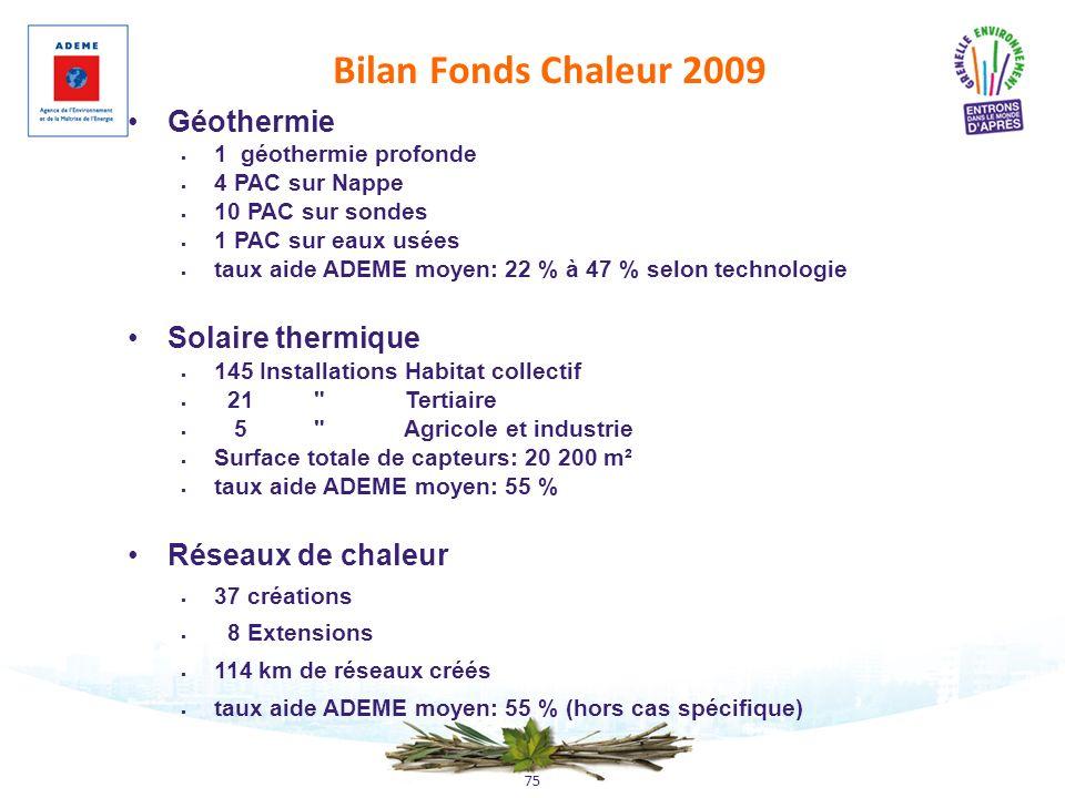 Bilan Fonds Chaleur 2009 Géothermie Solaire thermique