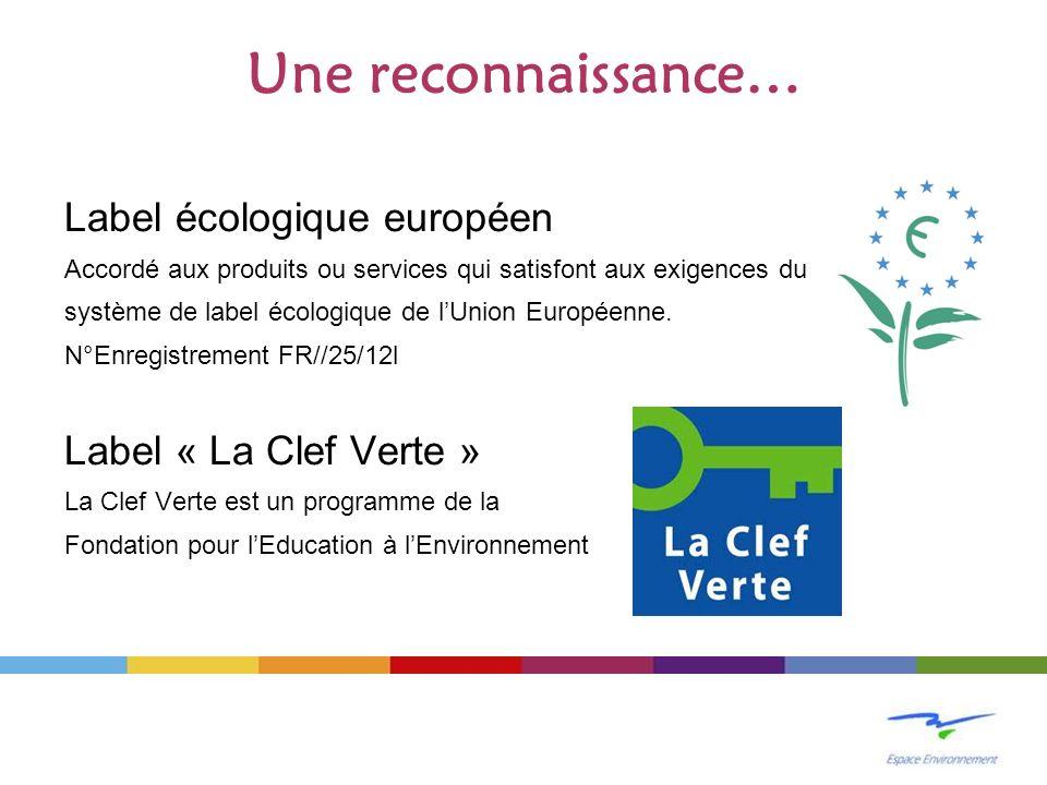 Une reconnaissance… Label écologique européen Label « La Clef Verte »