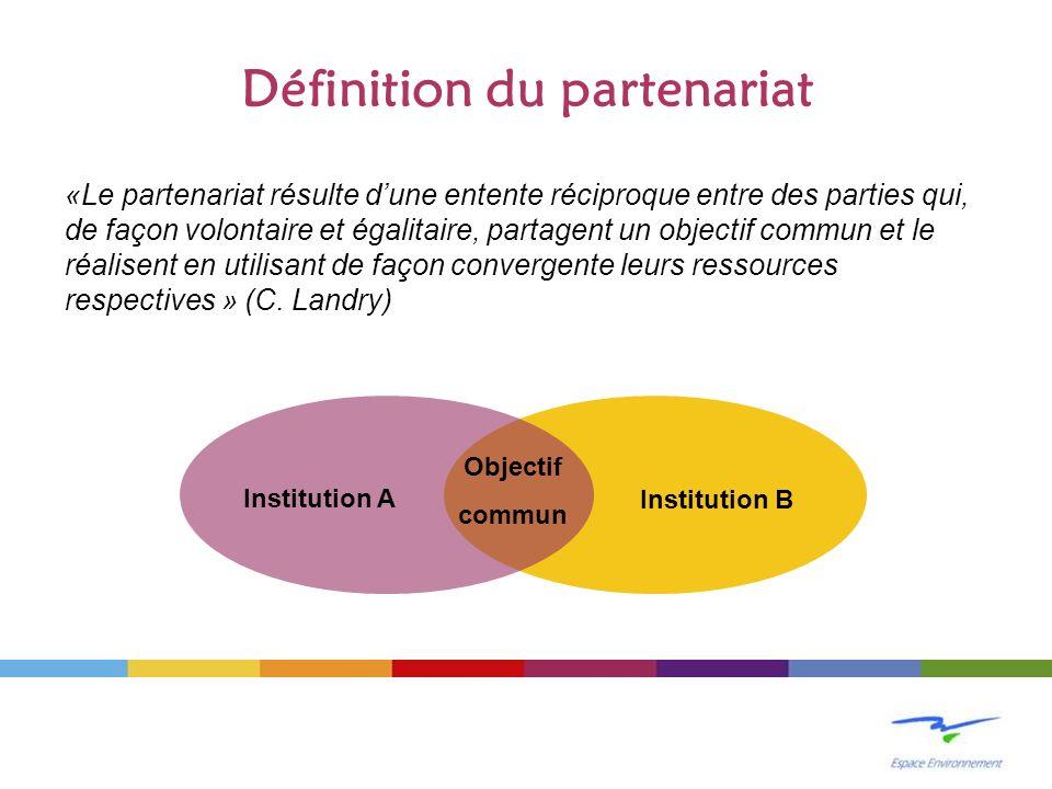Définition du partenariat