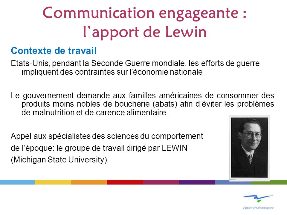 Communication engageante : l'apport de Lewin