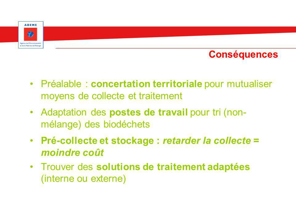 Conséquences Préalable : concertation territoriale pour mutualiser moyens de collecte et traitement.