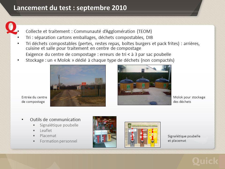 Lancement du test : septembre 2010