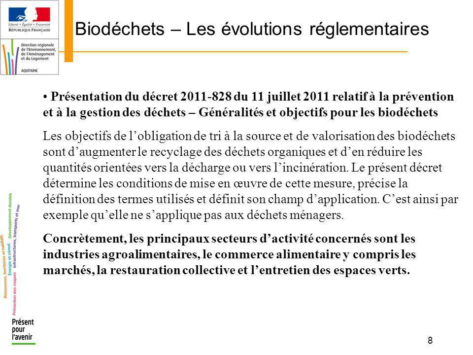 Biodéchets – Les évolutions réglementaires