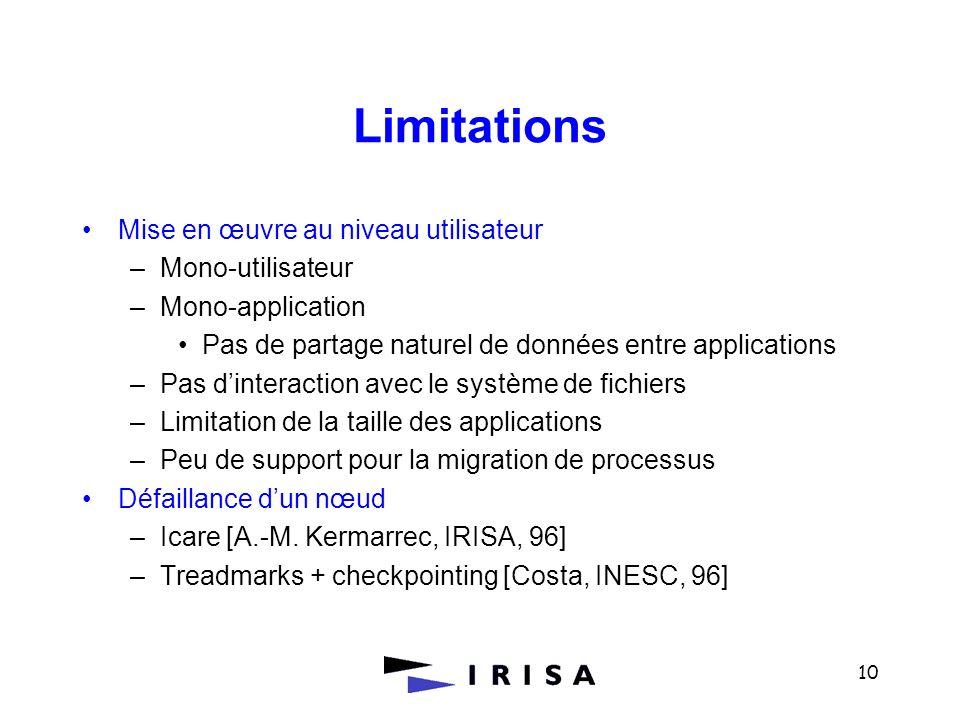 Limitations Mise en œuvre au niveau utilisateur Mono-utilisateur