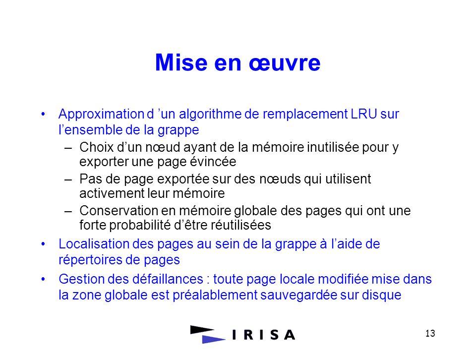 Mise en œuvre Approximation d 'un algorithme de remplacement LRU sur l'ensemble de la grappe.
