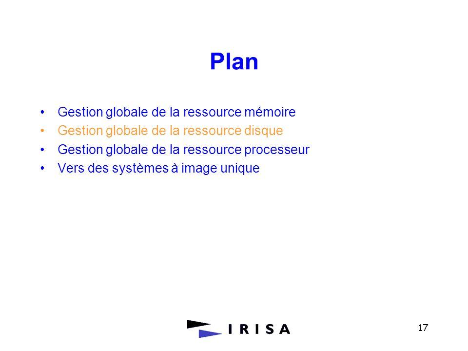 Plan Gestion globale de la ressource mémoire