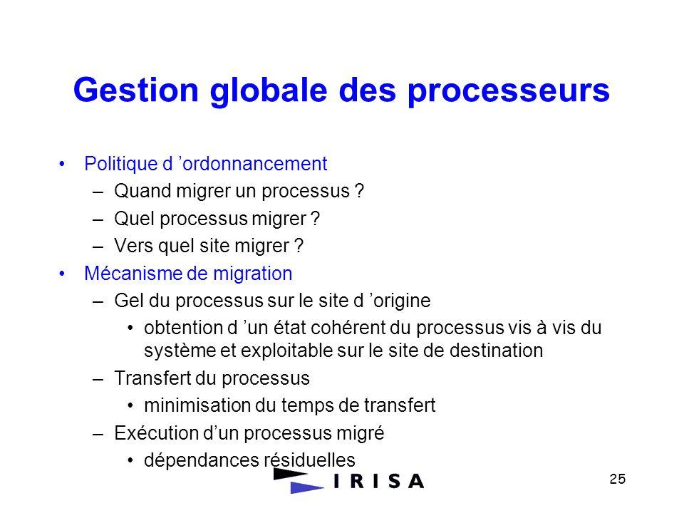 Gestion globale des processeurs