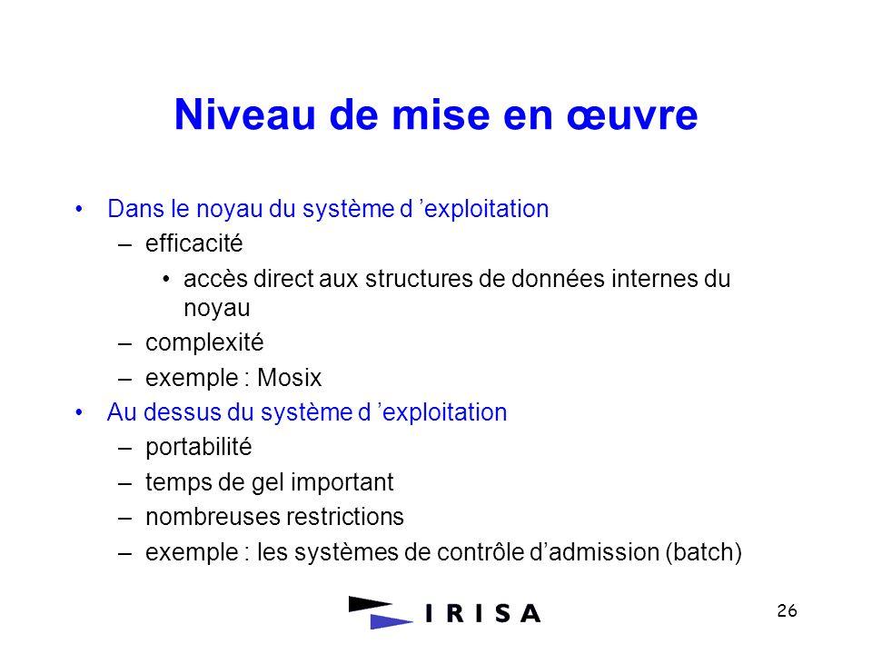 Niveau de mise en œuvre Dans le noyau du système d 'exploitation