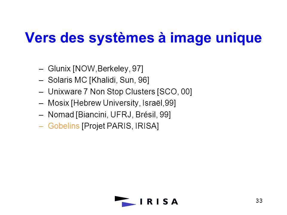 Vers des systèmes à image unique