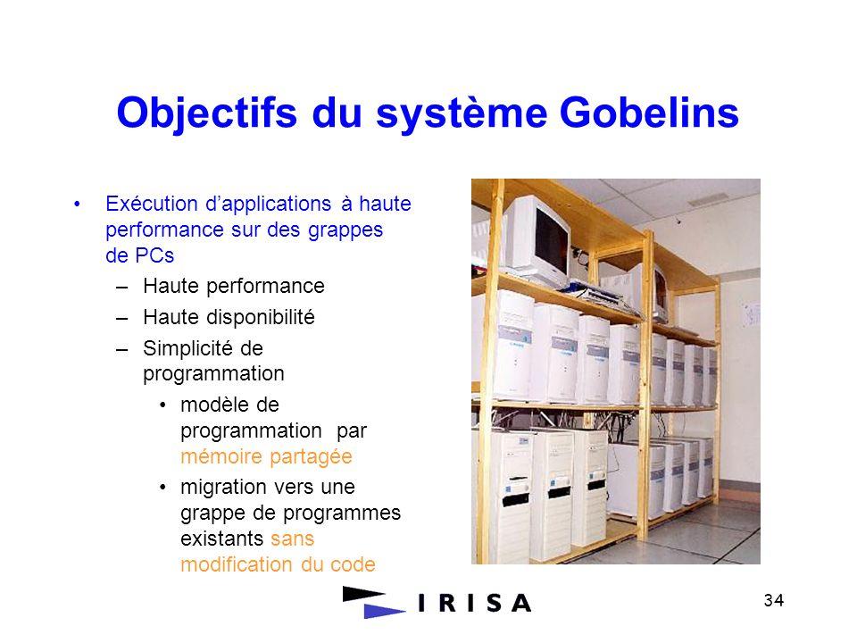 Objectifs du système Gobelins