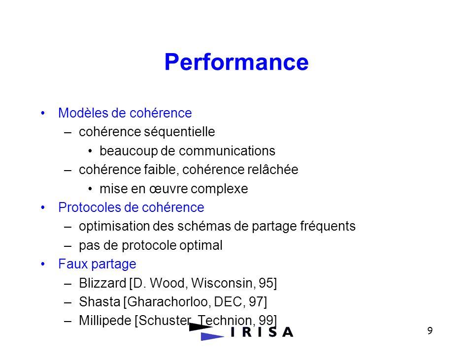 Performance Modèles de cohérence cohérence séquentielle