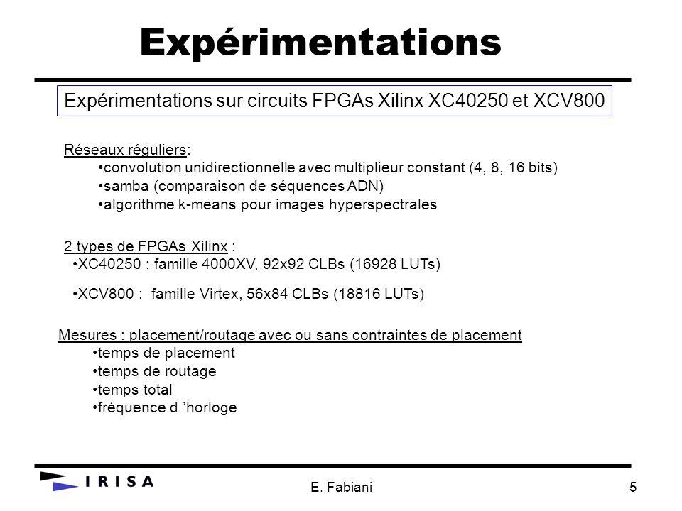 ExpérimentationsExpérimentations sur circuits FPGAs Xilinx XC40250 et XCV800. Réseaux réguliers: