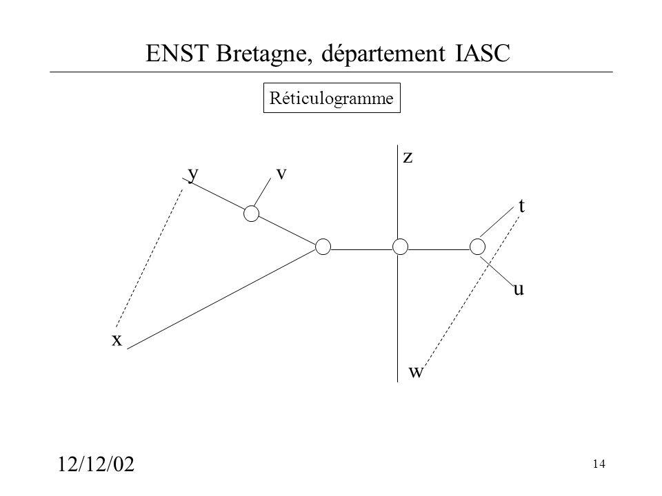 Réticulogramme x y z t u v w