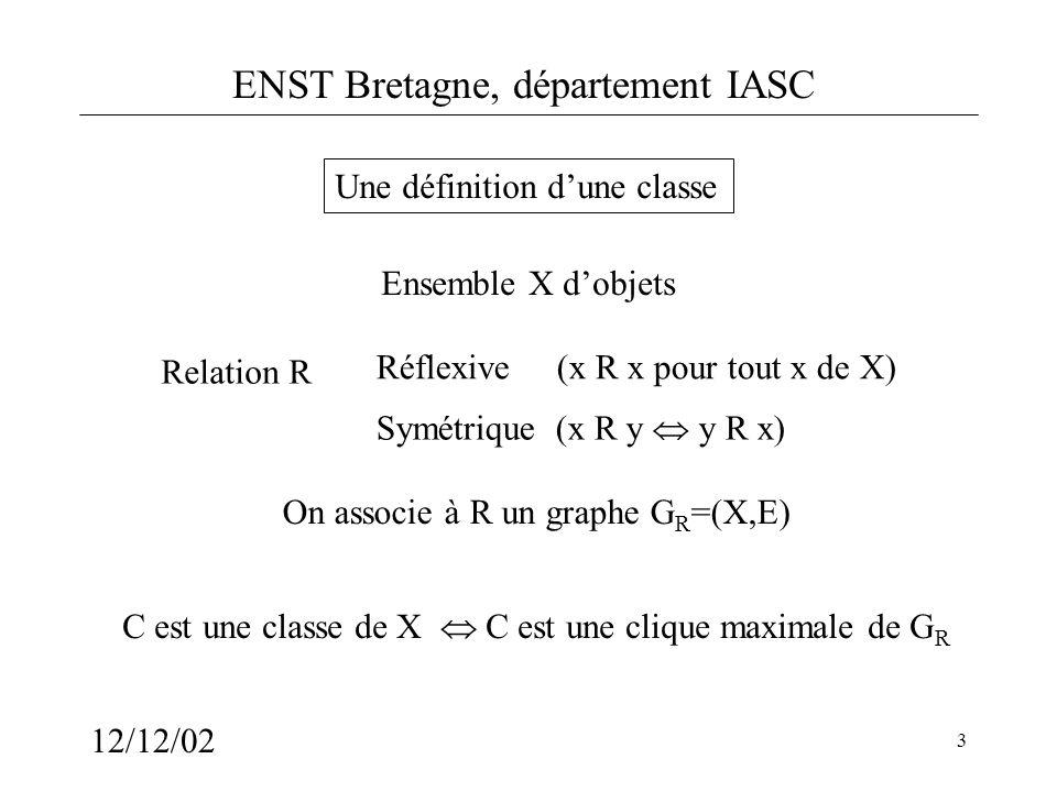 Une définition d'une classe