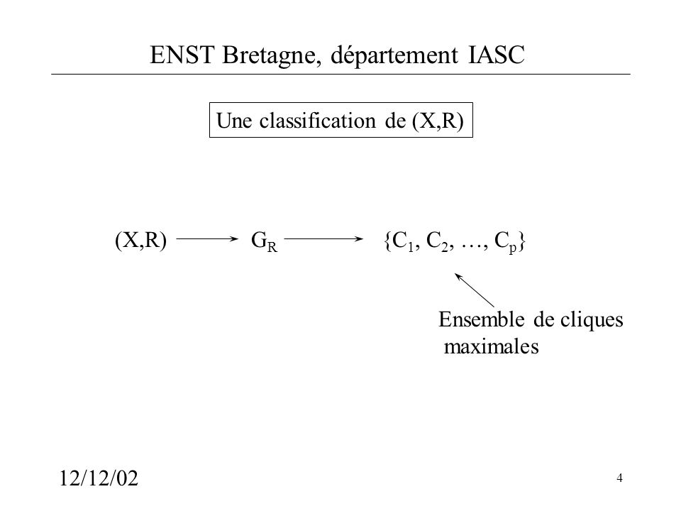 Une classification de (X,R)