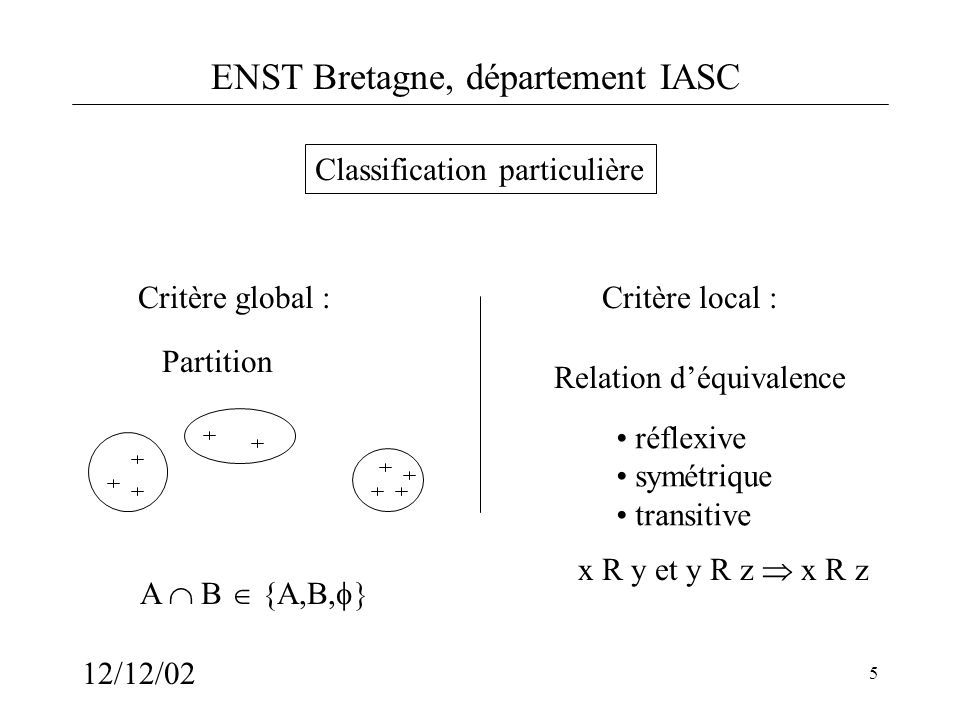 Classification particulière