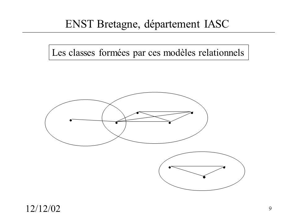 Les classes formées par ces modèles relationnels