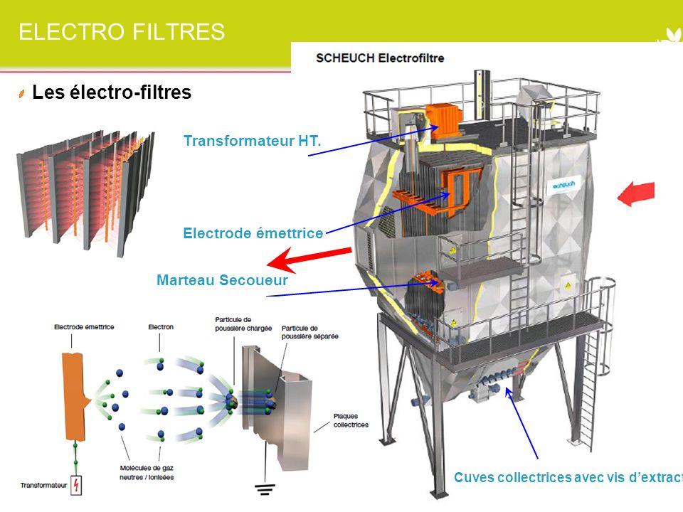 ELECTRO FILTRES Les électro-filtres Transformateur HT.