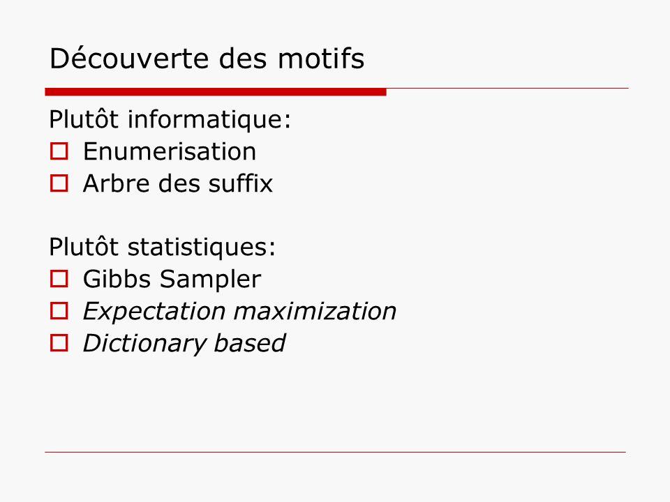 Découverte des motifs Plutôt informatique: Enumerisation