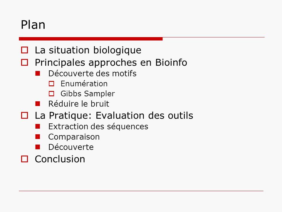 Plan La situation biologique Principales approches en Bioinfo