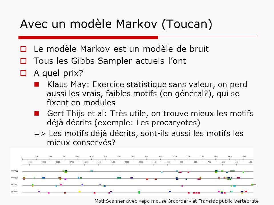 Avec un modèle Markov (Toucan)