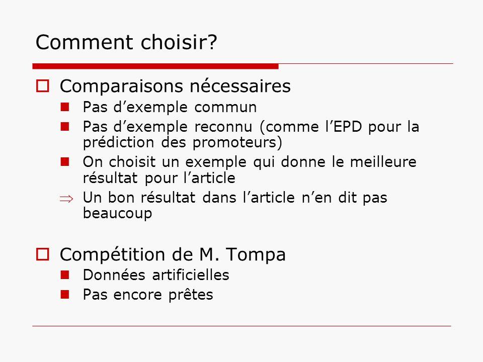 Comment choisir Comparaisons nécessaires Compétition de M. Tompa