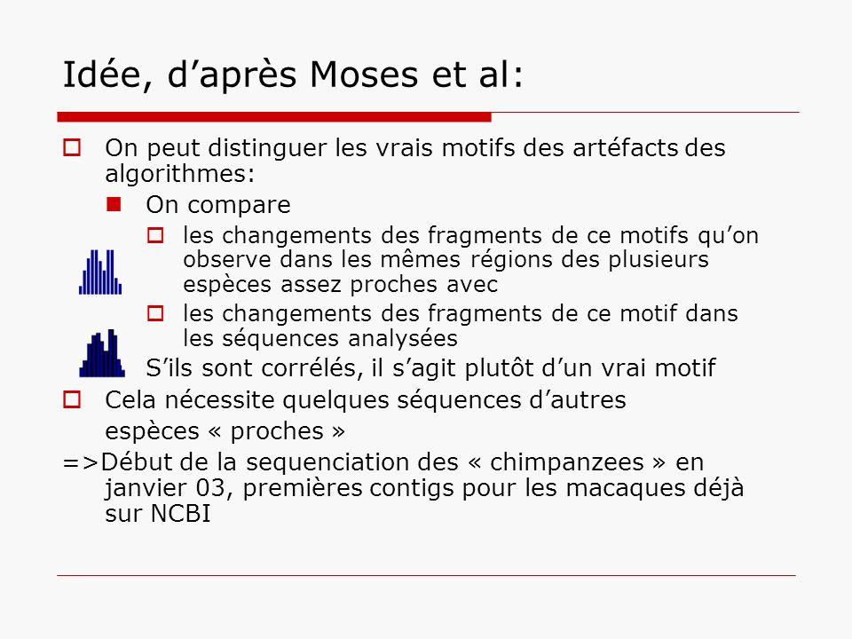 Idée, d'après Moses et al: