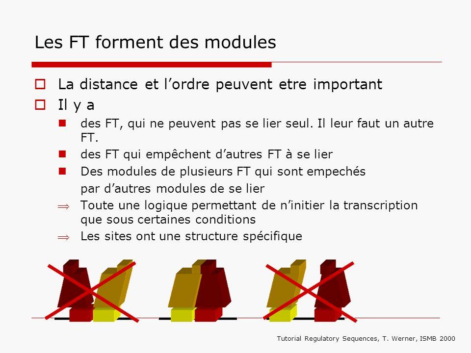 Les FT forment des modules