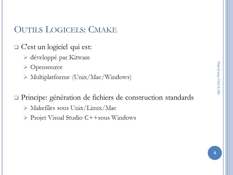 Outils Logicels: Cmake