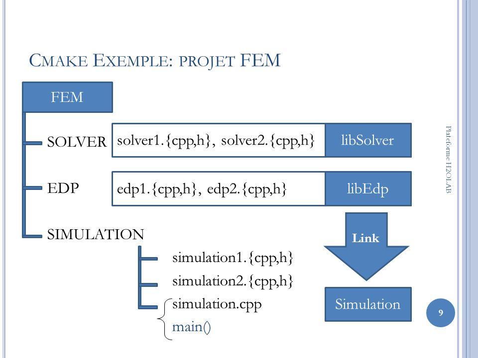 Cmake Exemple: projet FEM