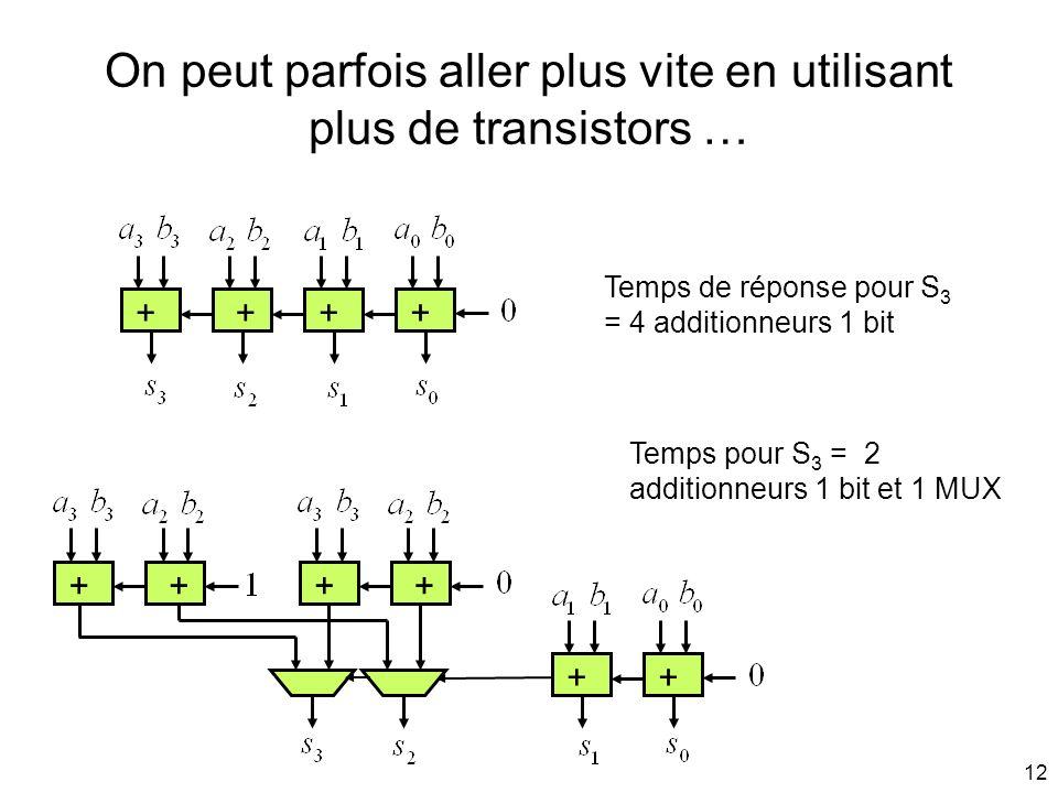On peut parfois aller plus vite en utilisant plus de transistors …