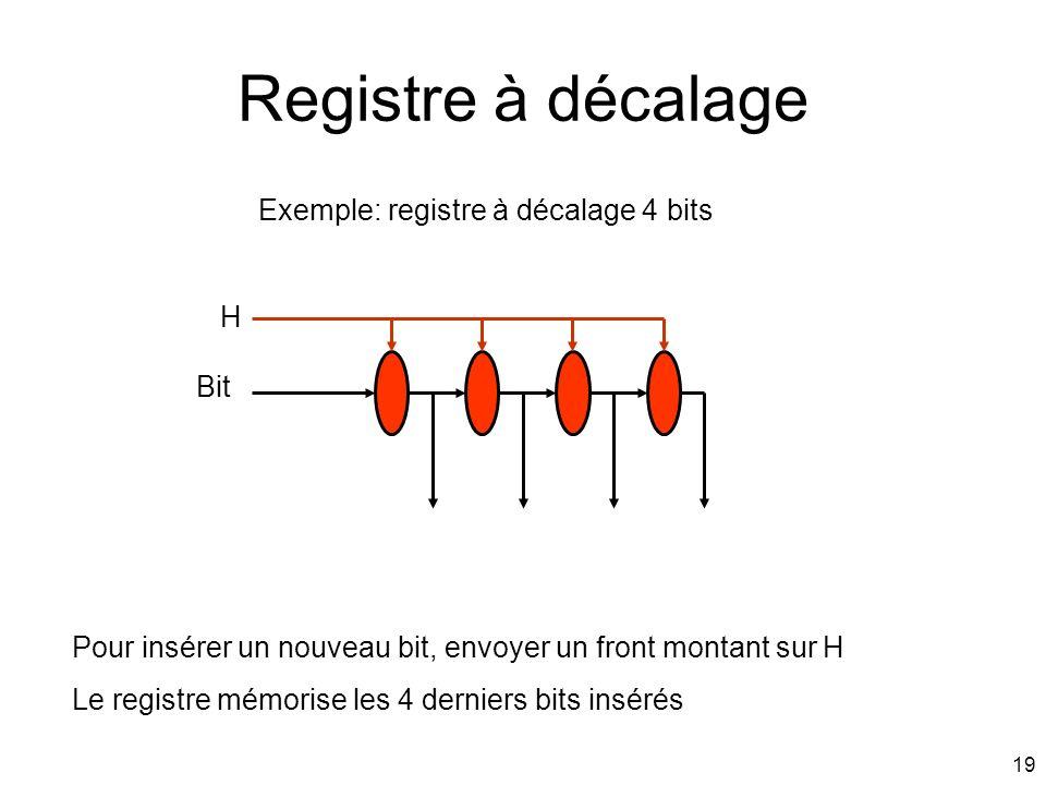 Exemple: registre à décalage 4 bits