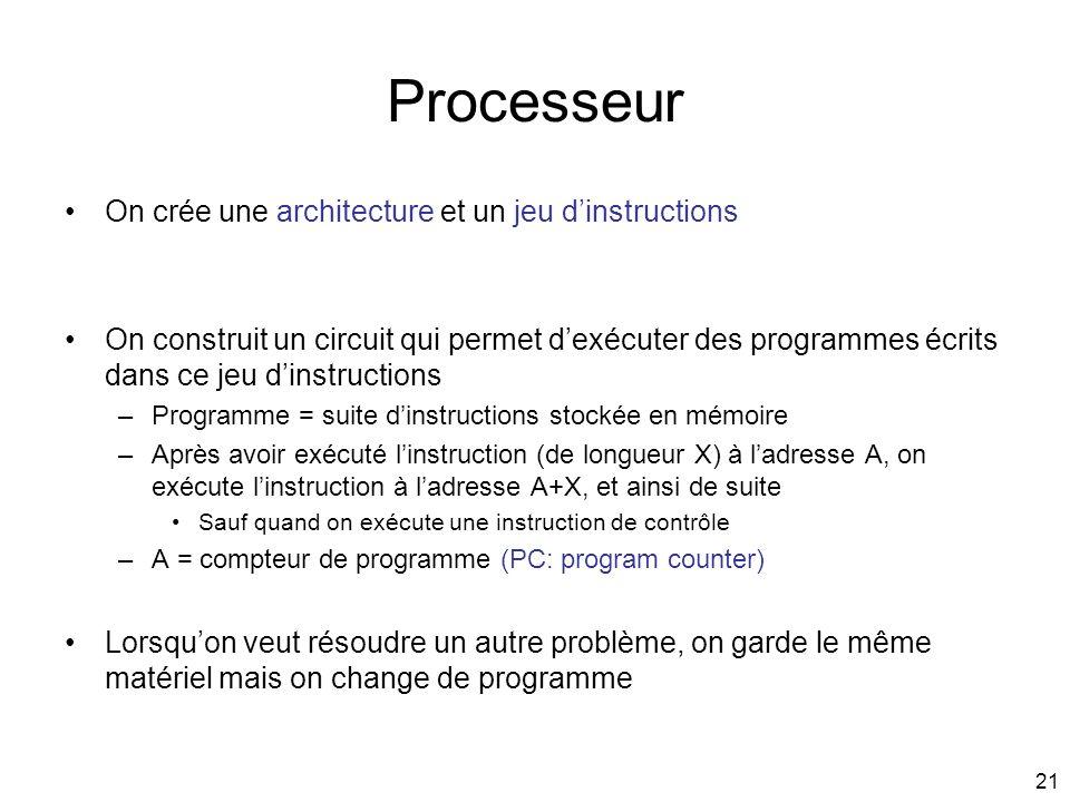 Processeur On crée une architecture et un jeu d'instructions