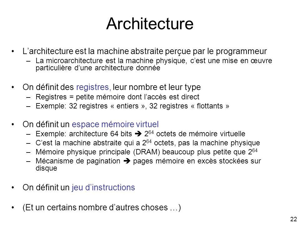 Architecture L'architecture est la machine abstraite perçue par le programmeur.
