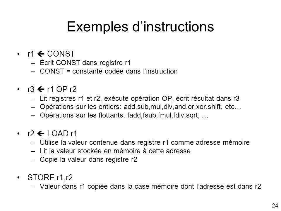 Exemples d'instructions