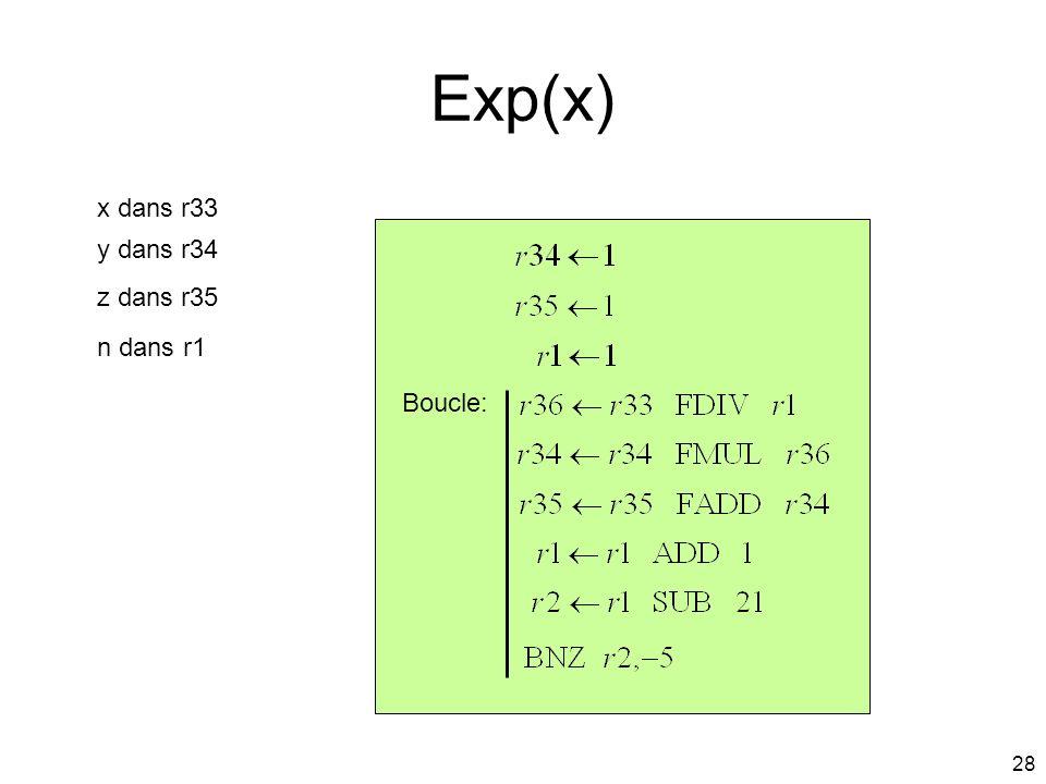 Exp(x) x dans r33 y dans r34 z dans r35 n dans r1 Boucle: