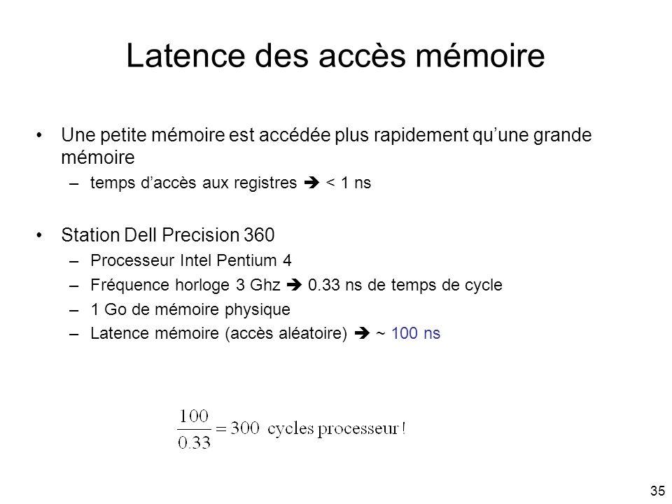 Latence des accès mémoire