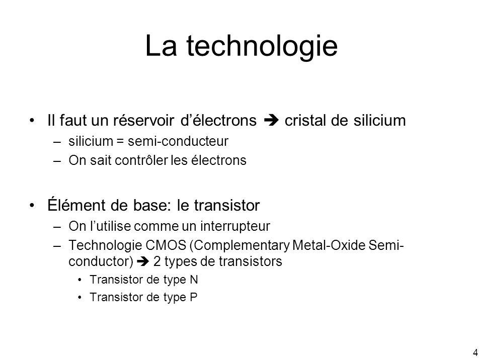 La technologie Il faut un réservoir d'électrons  cristal de silicium