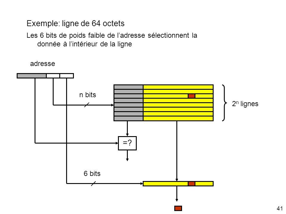 Exemple: ligne de 64 octets