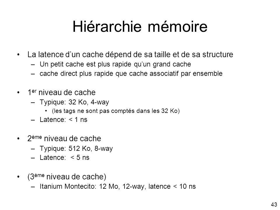 Hiérarchie mémoire La latence d'un cache dépend de sa taille et de sa structure. Un petit cache est plus rapide qu'un grand cache.