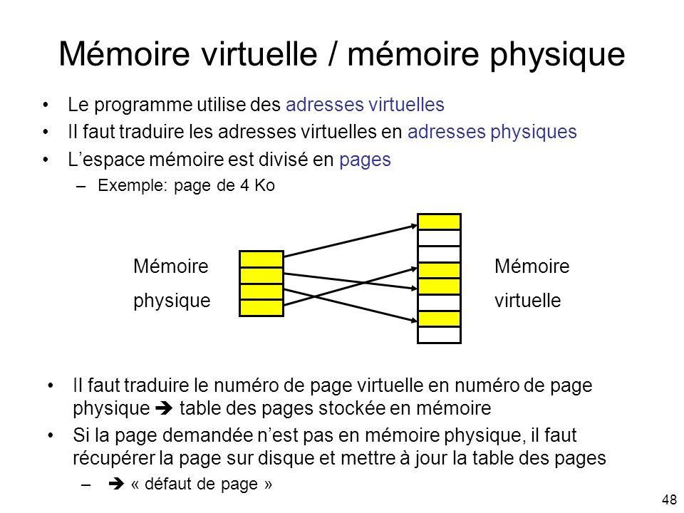 Mémoire virtuelle / mémoire physique